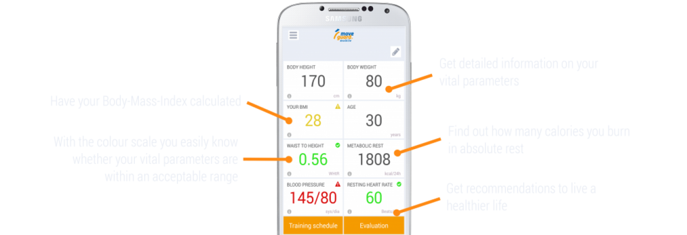 The features of the moveguard health check