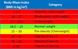 BMI_EN