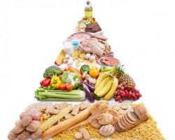 Alimentation saine et équilibrée avec moveguard